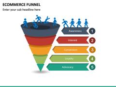 E-commerce Funnel PPT Slide 17