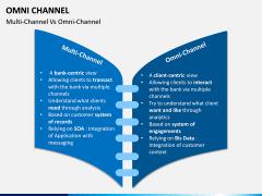 Omni Channel PPT Slide 15