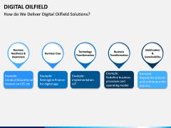 Digital Oilfield PPT Slide 7