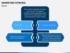 Marketing Flywheel PPT Slide 10