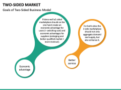 Two-Sided Market PPT Slide 19