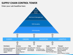 Supply Chain Control Tower PPT Slide 14