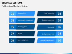 Business Systems PPT Slide 16