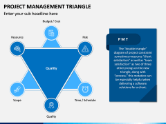 Project Management Triangle PPT Slide 1