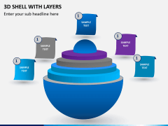 Shell Model PPT slide 6