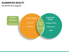 Augmented Reality PPT Slide 20