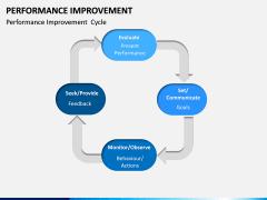 Performance Improvement PPT Slide 9