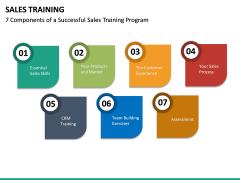 Sales Training PPT Slide 29