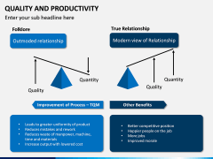 Quality and Productivity PPT Slide 15