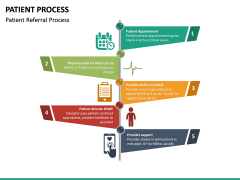 Patient Process PPT Slide 23