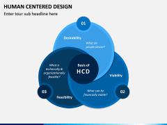 Human Centered Design PPT Slide 4