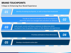 Brand Touchpoints PPT Slide 6