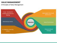 Value Management PPT Slide 21
