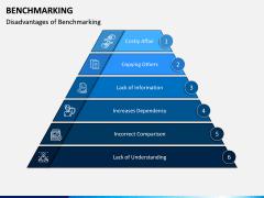 Benchmarking PPT Slide 12