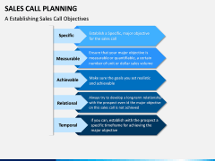Sales Call Planning PPT Slide 9