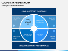 Competency Framework PPT Slide 14