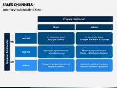 Sales Channels PPT Slide 3