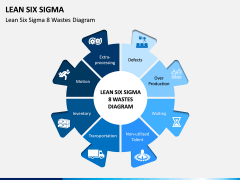 Lean Six Sigma PPT Slide 13