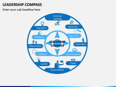 Leadership Compass PPT Slide 4