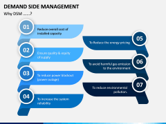 Demand Side Management PPT Slide 9
