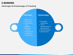 E-Banking PPT Slide 9