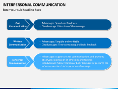 Interpersonal Communication PPT Slide 11