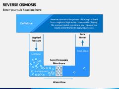 Reverse Osmosis PPT Slide 1