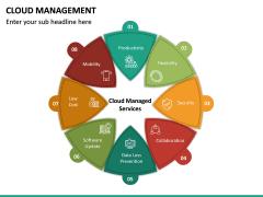 Cloud Management PPT Slide 29