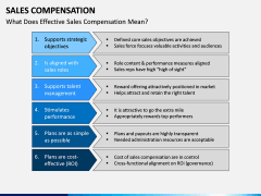 Sales Compensation PPT Slide 7