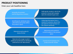 Product Positioning PPT Slide 12