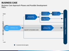 Business Case PPT slide 17