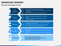 Knowledge Transfer PPT Slide 7