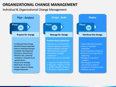 Organizational Change Management PPT Slide 13