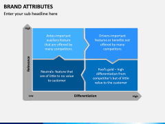 Brand Attributes PPT Slide 7