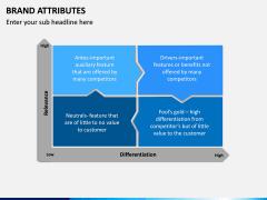 Brand Attributes PPT Slide 7
