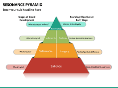 Resonance Pyramid PPT Slide 5
