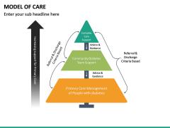 Model of Care PPT Slide 15