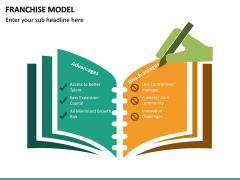 Franchise Model PPT Slide 30