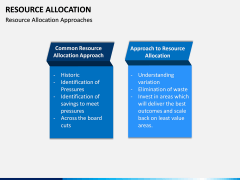 Resource Allocation PPT Slide 8