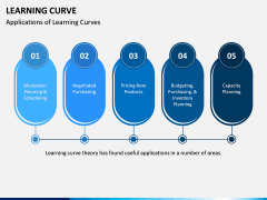 Learning Curve PPT Slide 4