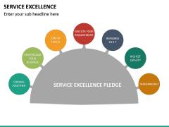 Service Excellence PPT Slide 22