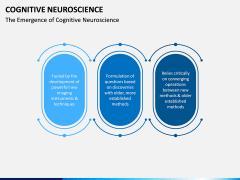 Cognitive Neuroscience PPT Slide 6