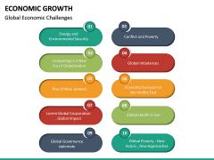 Economic Growth PPT Slide 40
