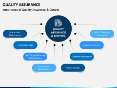Quality Assurance PPT Slide 10
