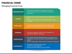 Financial Crime PPT Slide 24