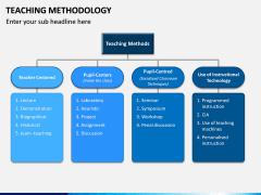 Teaching Methodogy PPT Slide 7