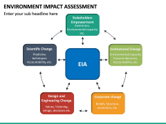 Environmental Impact Assessment (EIA) PPT Slide 36