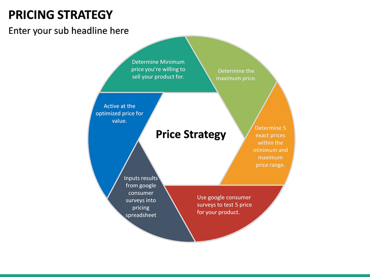Pricing Strategy PowerPoint Template   SketchBubble