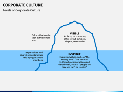 Corporate Culture PPT Slide 7