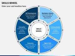 Skills Wheel PPT Slide 4